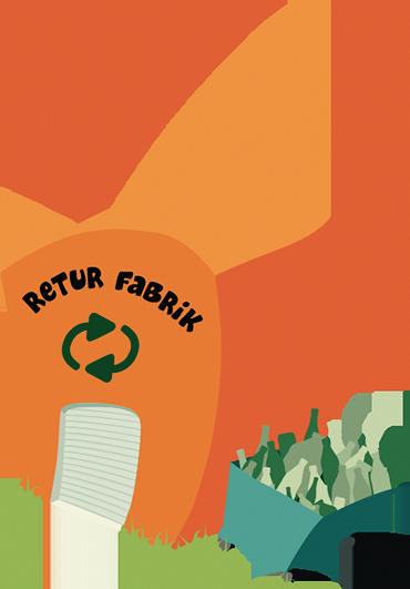 Returfabrik